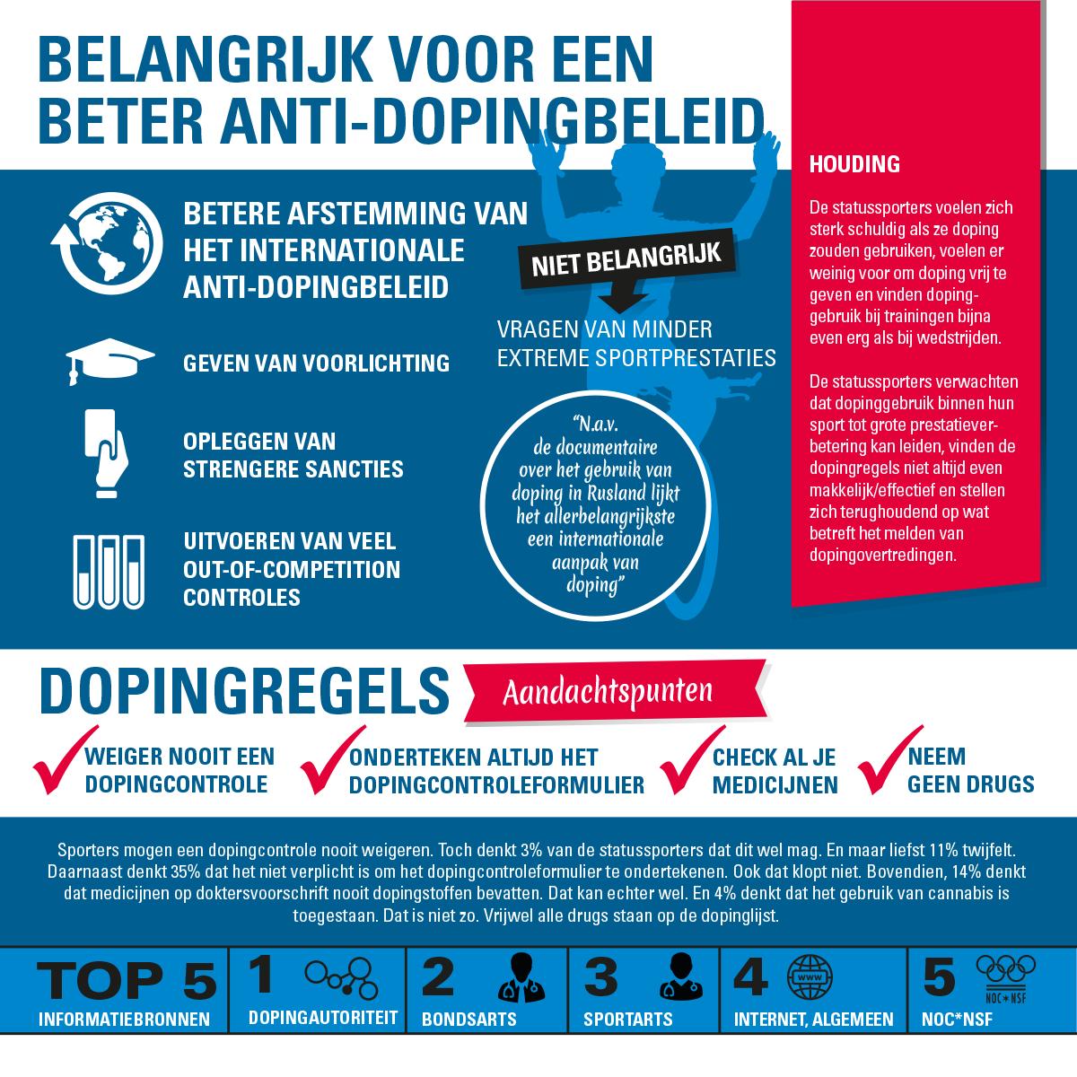Infographic_beleid
